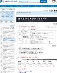 에누리 사이트 가전제품 소비전력 계산 페이지