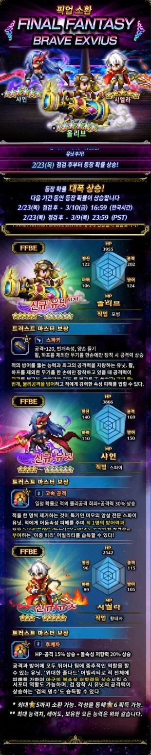 FFBE 신규 픽업 유닛 소환! 올리브 / 샤인 / 시엘라