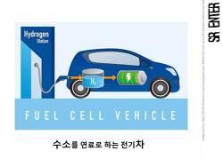미래 친환경차: 수소차 VS 전기차 (1편)