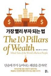 가장 빨리 부자 되는 법 - 부자가 되기로 결심했는가?