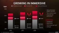 AMD 2018년 베가와 폴라리스 GPU 라인업 유지, 차세대 나비는 당분간 등장 어렵나?