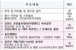 난 강원도에서 논-Day 경강선 개통 100일 축하 음악회 서울역 개최(2018.3.31)