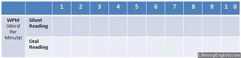 정상어학원 CHESS프로그램 완전정복 (7) LS-B 단계