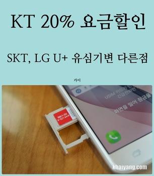 KT 20% 요금할인고객 유심기변 가능, SKT LG U+ 와 다른 점?
