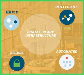 디지털화를 맞이하기 위한 4가지 키워드