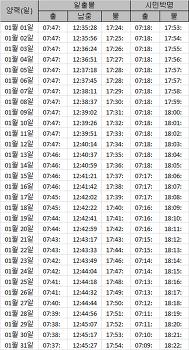 해뜨는 해지는 시간표(일몰,일출 시간표)