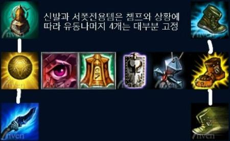 롤시즌4공용ad룬,공용ap룬,정글룬,서포터룬 정리