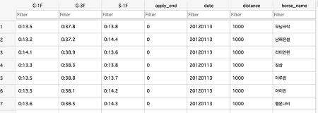 #1-5 경마 데이터 수집하기 - 경주 결과를 표 형태로 저장하기