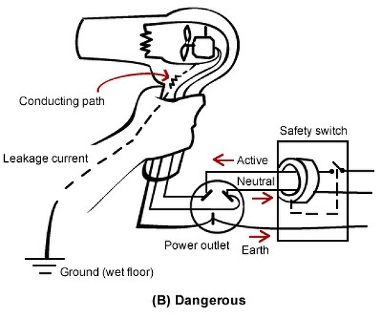 Smart Hair Dryer (Sharp 거리센서이용)