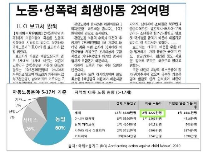 [GV SNS 서포터즈]13차 포스팅자료_세계아동..