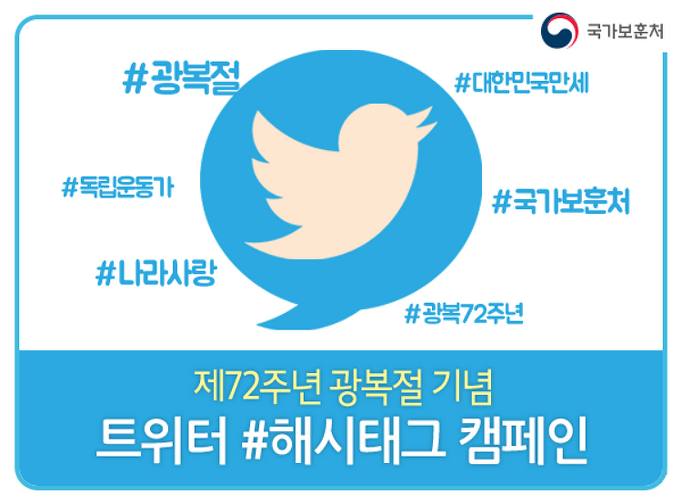[제72주년 광복절 기념] 트위터 특별 이모티콘..