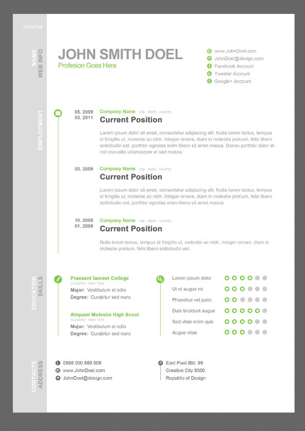 Latest Resume Formats For