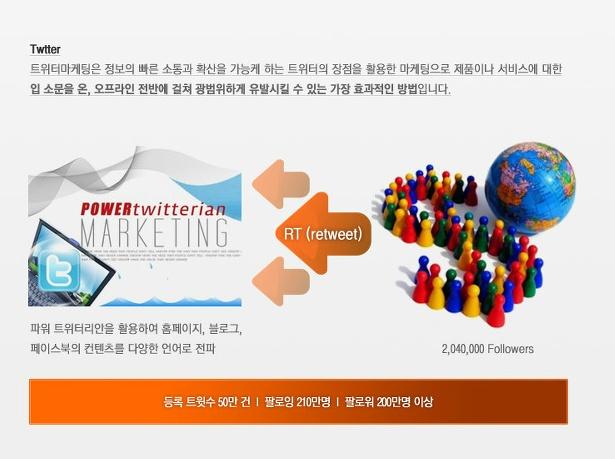 트위터마케팅