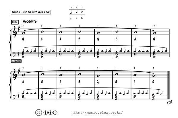 Vorschule im Klavierspiel, Op.101 #2