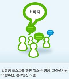 블로그마케팅, 바이럴마케팅, 온라인마케팅, 바이블로그
