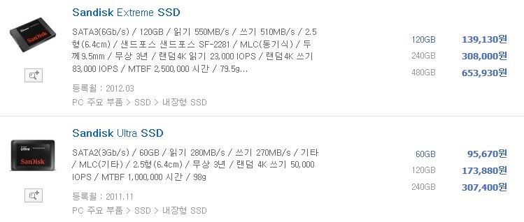샌디스크 익스트림 SSD 240GB 가격