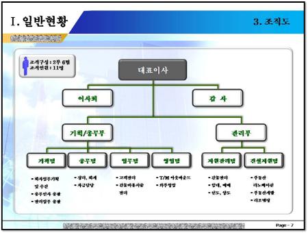 [파워포인트 회사소개서] 회사소개서 PPT 강좌