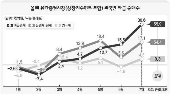 이미지 출처: 구글 이미지 검색, 한겨레신문 http://www.hani.co.kr/arti/economy/stock/376125.html