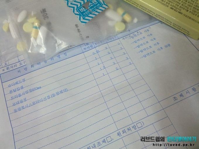 몸살, 목감기, 이비인후과, 환절기 감기, 감기, 황사
