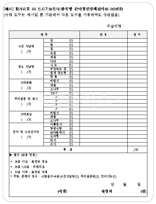 평가지표 55 인지기능검사(한국형 간이정신상태검사(K-MMSE)_1