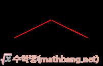 아폴로니오스의 원 3 (m = n)