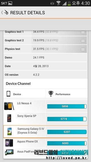 갤럭시S4 벤치마크, 성능, 벤치마크, 갤럭시S3 갤럭시S4 비교, 엑시노스5410, 엑시노스 5 옥타, 갤럭시S4 성능, 3Dmark