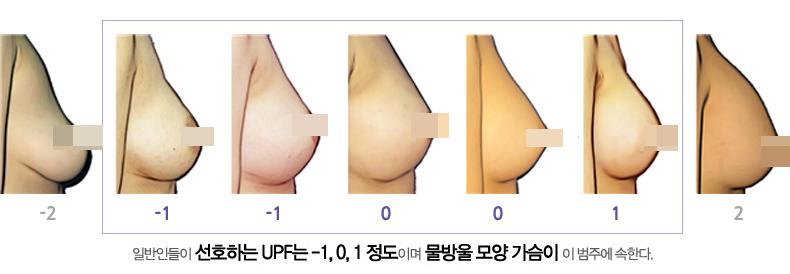 박진석성형외과