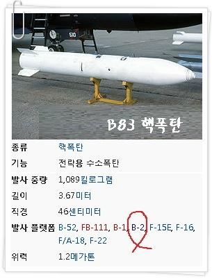 핵폭탄B83