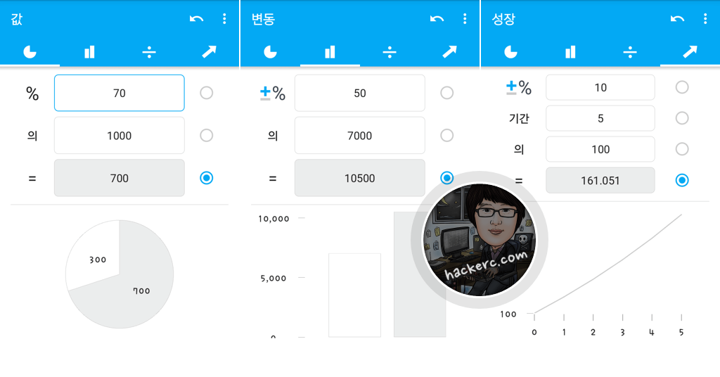 백분율 계산기(Percentage Calculator) for Android