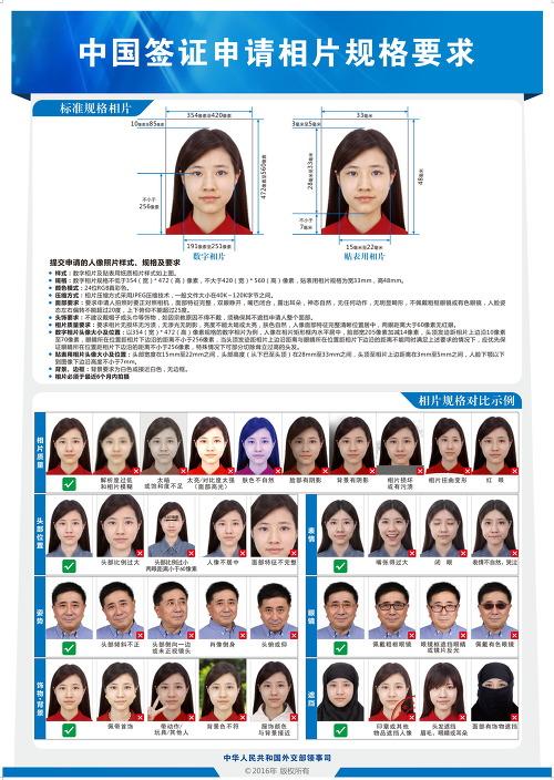 中国签证申请相片规格要求