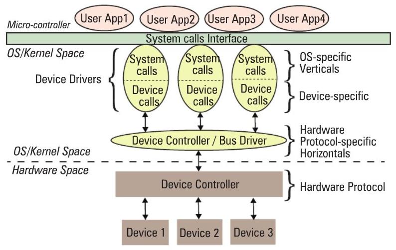 How to Update Drivers (Windows 10 8 7 Vista XP)