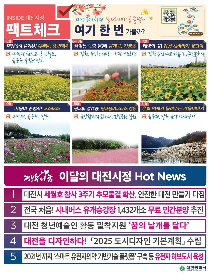 4월 2주차 대전시정 핫뉴스