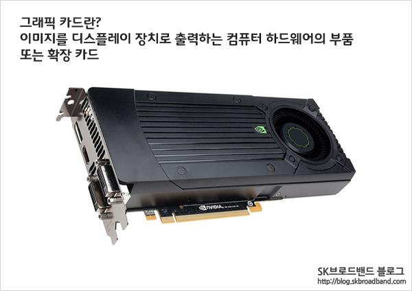 <이미지 : Geforce GTX960>