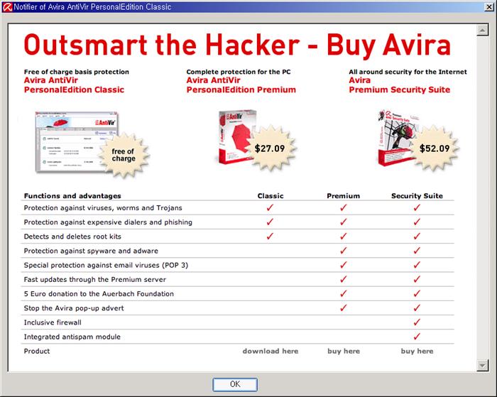 아비라 안티비르 프리미엄 Avira AntiVir Premium