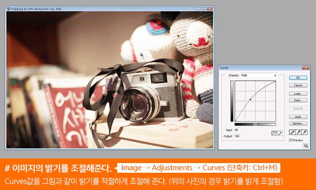 윤디자인연구소, 윤디자인, 한선주, 사진보정, DSLR 보정, 포토샵 사진보정, 사진 뽀샵, 빈티지한 사진보정 프로그램, 사진 보정하기, 인물사진 보정, 픙경사진 보정, 사진강의, 포토샵, 빈티지