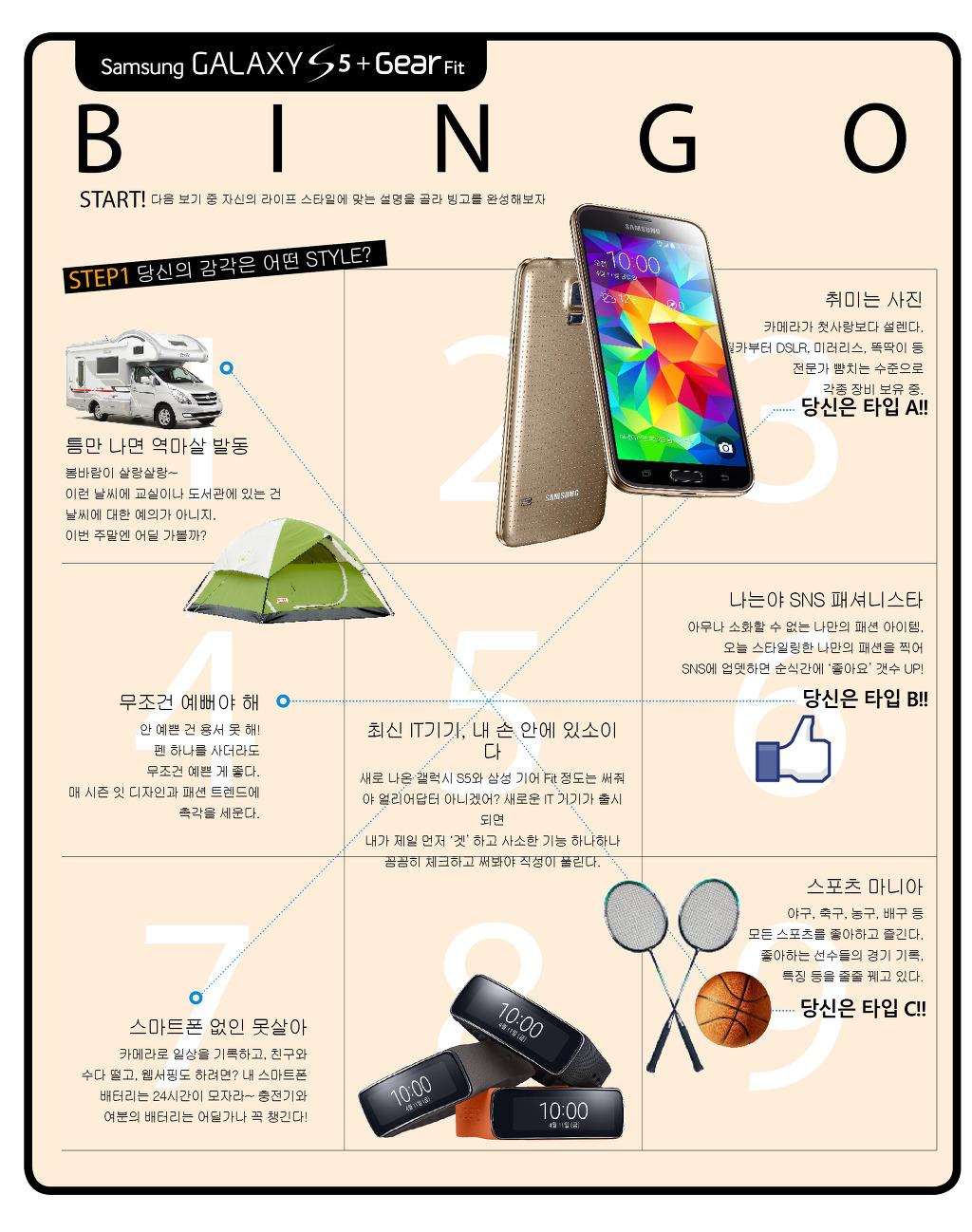 삼성, 삼성전자, 갤럭시S5, 갤럭시 S5, 기어 핏, 기어핏, 기어핏 활용, 기어 핏 활용, 갤럭시S5 홣용, 대학내일