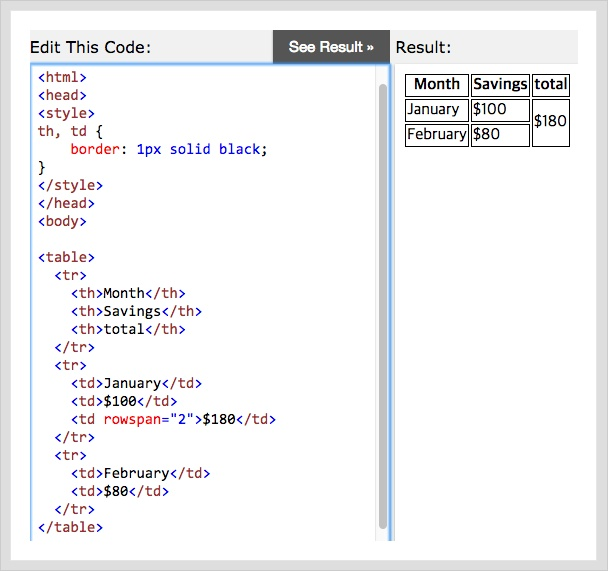 7 html table tech daddy for Table rowspan