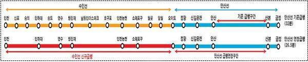 안산선 광역급행열차 노선 및 시간표