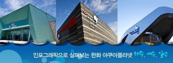 한화 아쿠아플라넷 소개