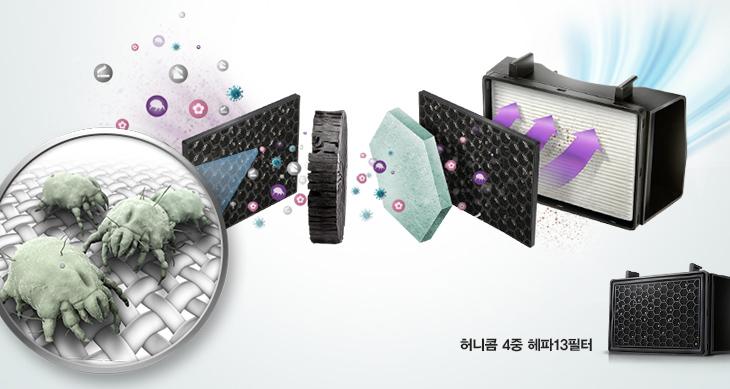 삼성 청소기 모션싱크, VC33F70LHBU, 키보드 청소하기, 키보드 청소기, 키보드 쉽게 청소하기, IT, 사용기, 리뷰, 후기, 청소기, 삼성 청소기, 삼성청소기, SAMSUNG,삼성 청소기 모션싱크 VC33F70LHBU 흡입력 테스트 및 먼지통을 청소하는 방법을 소개해보려고 합니다. 모션싱크라는 이름이 붙은건 큰바퀴로 원하는대로 잘 굴러다녀서 일텐데요. 그 외에도 장점이 많이 있습니다. 삼성 청소기 모션싱크 VC33F70LHBU 흡입력은 아주 쌘편이고 그리고 먼지를 꽤 많이 흡입한 상태에서도 그 흡입력이 지속적으로 유지가 되는데요. 여기에는 먼지통에 그 비밀이 있습니다. 싸이클론포스 멀티가 적용되어 미세먼지를 걸러내고 먼지가 뭉치도록 해서 다시 공기가 흡입될 때 방해를 하지 않으므로 흡입력이 계속 유지되는것이죠. 1500W나 되는 물건이긴 하니 출력은 엄청 쌘편이고 그래서 저는 이것으로 기계식 키보드 청소를 해보려고 합니다. 제가 사용하는 기계식 키보드는 키보드 덮개가 있는 형태가 아니라 사용하다보면 머리카락이나 먼지가 많이 들어갑니다. 이것을 빼려고 하면 또 일인데요. 청소기를 이용하면 아주 간단하게 청소가 완료 됩니다. 물론 기존 청소기로도 키보드 청소정도는 할 수 있을겁니다. 그런데 삼성 청소기 모션싱크를 쓰면서 편했던 점은 좁은 노즐이나, 솔이 붙어있는 노즐을 찾아서 끼우거나 그럴 필요가 없었다는 점 입니다. 이부분은 아래에서 설명하죠.