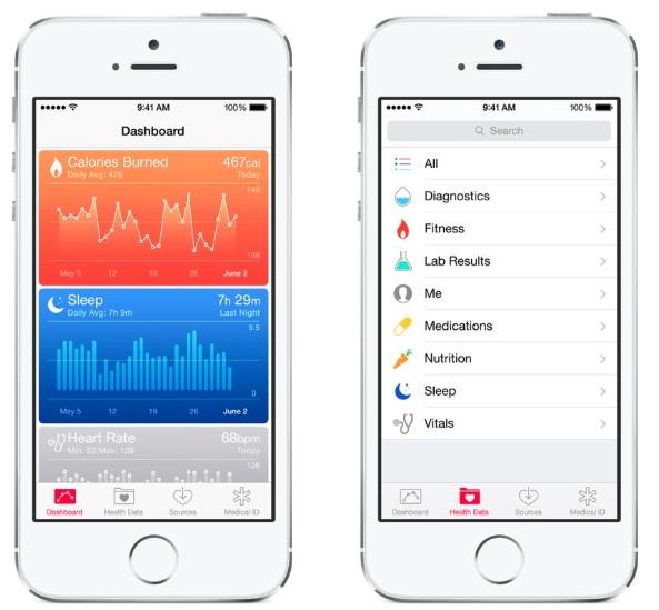 iOS8 건강관리 Health