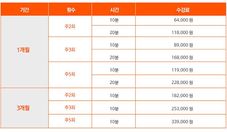 세이온 전화영어가격(수강료) 안내