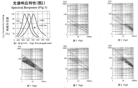 u2605kitschool u2605    cds  uc13c uc11c cds photoconductive cells
