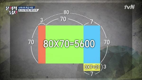 인도 베다수학 증명 2 - 사각형을 이동하여 넓이 계산