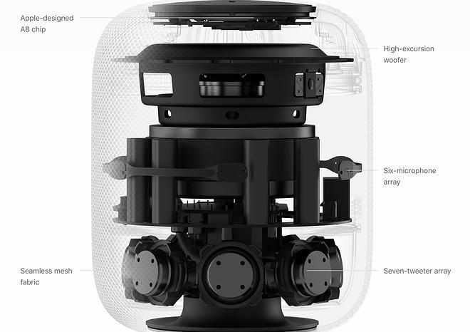 HomePod 구성 요소 및 내부 구조 - 출처:Apple