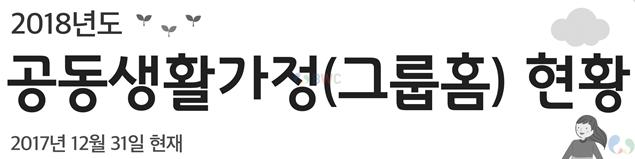 2018 공동생활가정(그룹홈) 현황(일람표+통계)_주소록