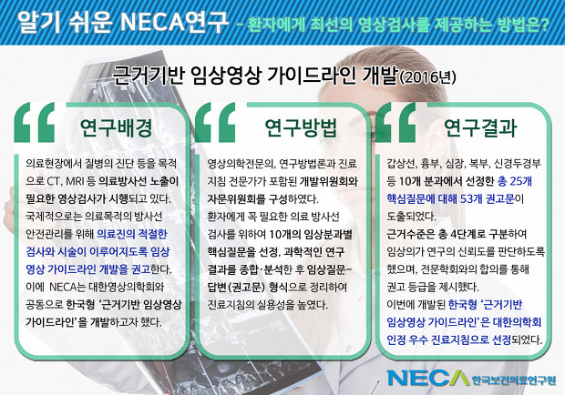 알기쉬운 NECA 연구