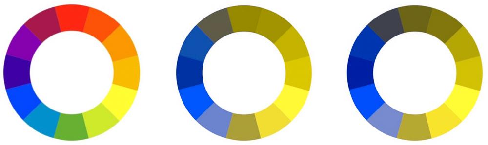 정산적인 시각으로 보이는 칼라와 red-green 칼라 결핍으로 보이는 동일한 칼라(제2색맹과 적녹색맹)