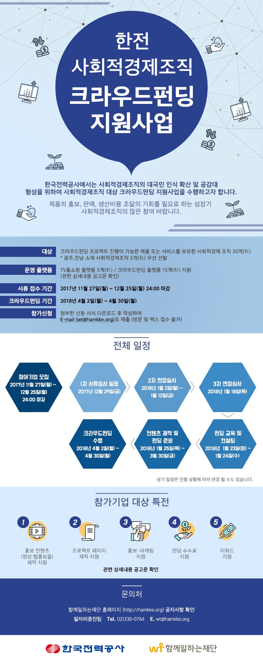 외부기관공지   [함께일하는재단] 한전 사회적경제조직 크라우드펀딩 지원사업 (~12/25)