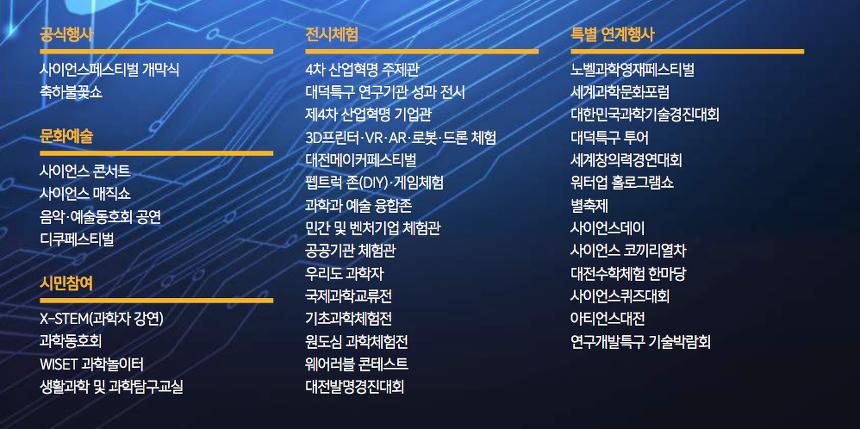 2017 대전사이언스페스티벌 프로그램